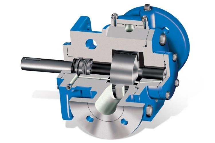 Main Pump Types Displacement